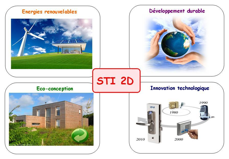 presentationSTI_2D
